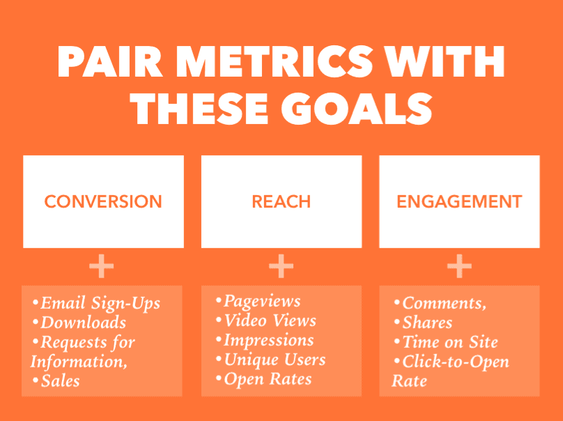 content_marketing_metrics